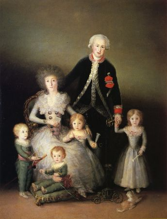 Francisco Goya, The Duke of Osuna and his Family, 1788