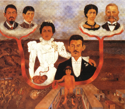 Frida Kahlo, My Grandparents, My Parents And I, 1936