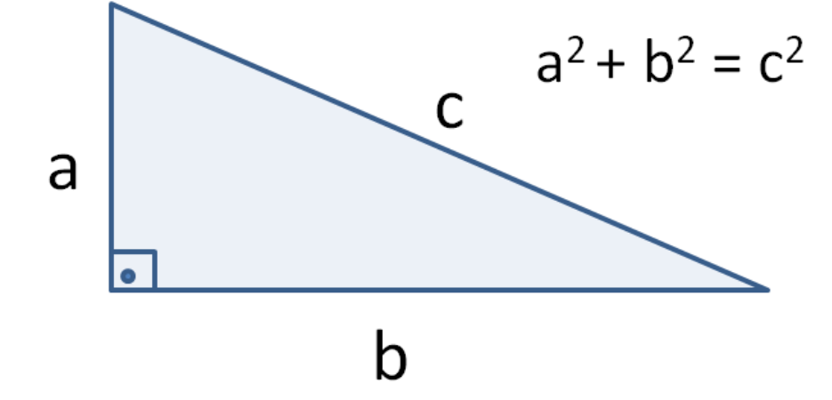 pisagor teoremi