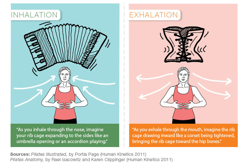pilateste nefes