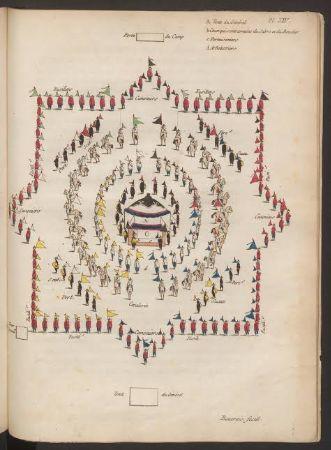 Savaş Sanatı'nın,Jean Joseph Marie Amiot'un 1772 baskısından orjinal sayfalar